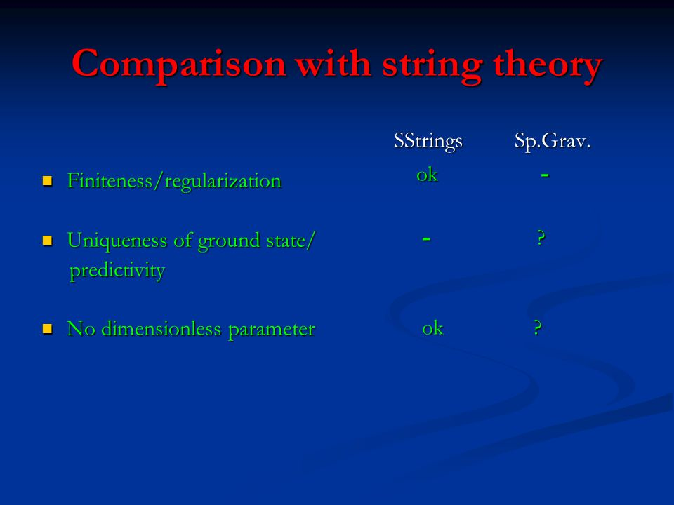 Comparison with string theory