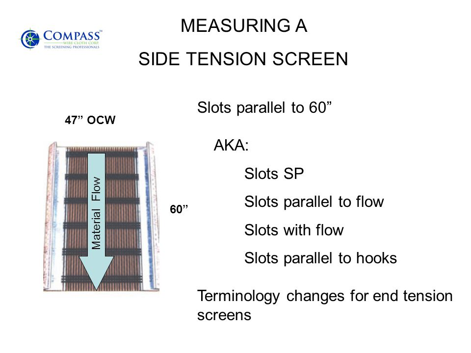 MEASURING A SIDE TENSION SCREEN Slots parallel to 60 AKA: Slots SP