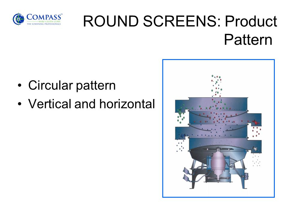 ROUND SCREENS: Product Pattern