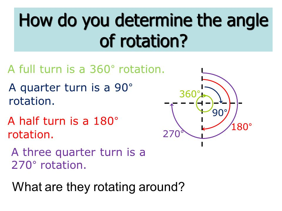 How do you determine the angle of rotation