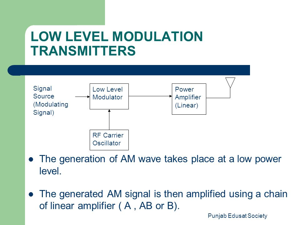 LOW LEVEL MODULATION TRANSMITTERS
