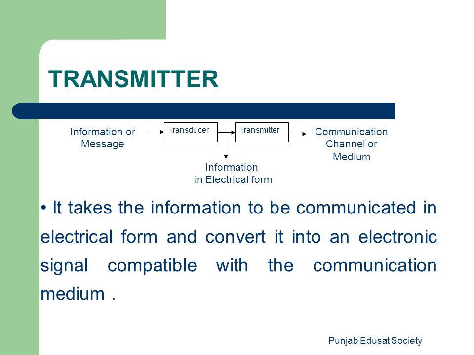 TRANSMITTER Information or Message. Transducer. Transmitter. Communication Channel or Medium.