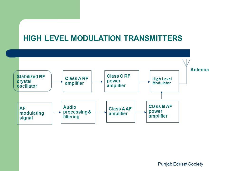 Stabilized RF crystal oscillator