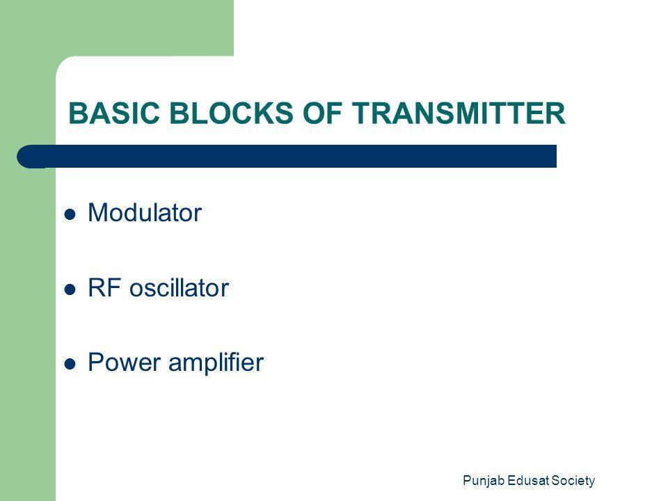 BASIC BLOCKS OF TRANSMITTER