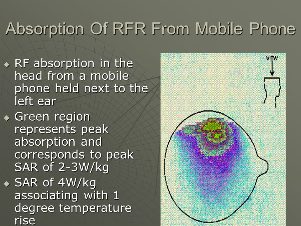 Absorption Of RFR From Mobile Phone
