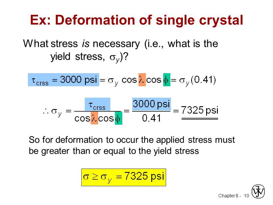 Ex: Deformation of single crystal