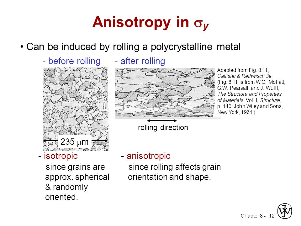 Anisotropy in sy • Can be induced by rolling a polycrystalline metal