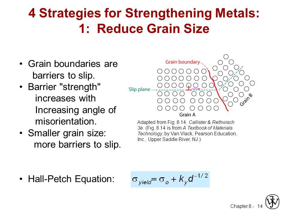 4 Strategies for Strengthening Metals: 1: Reduce Grain Size