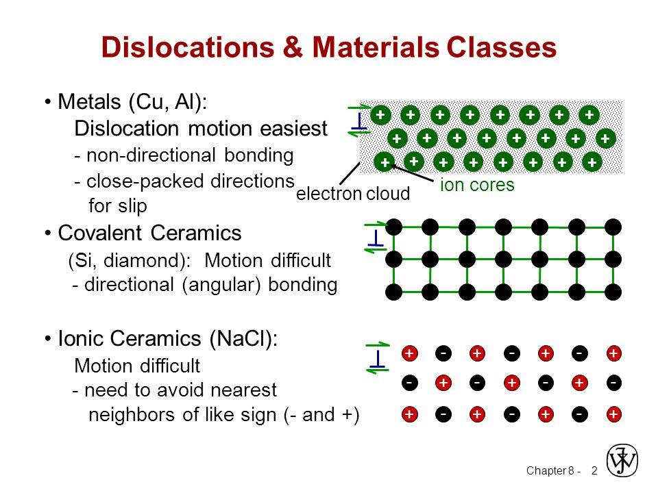 Dislocations & Materials Classes