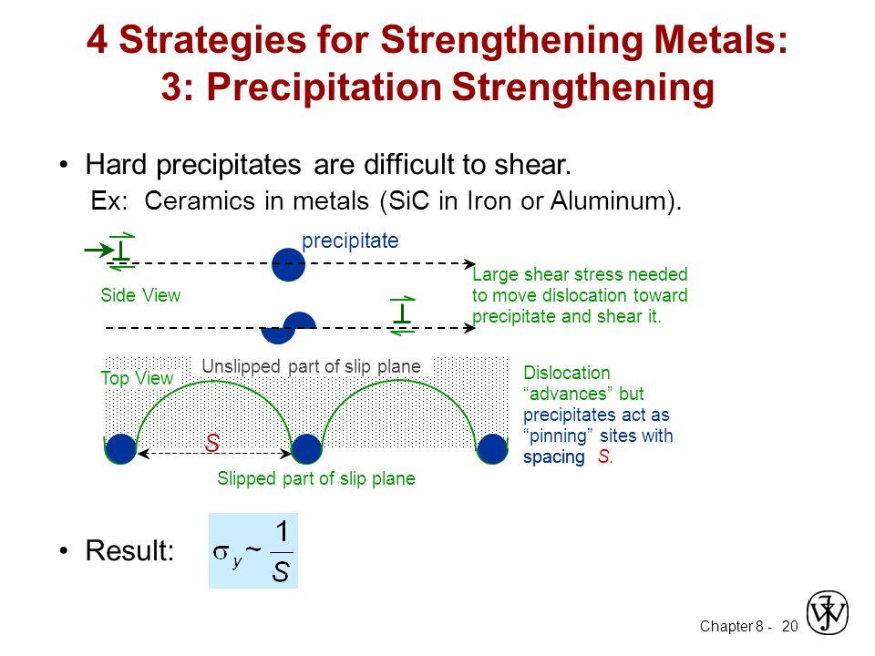 4 Strategies for Strengthening Metals: 3: Precipitation Strengthening