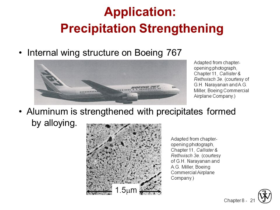 Application: Precipitation Strengthening