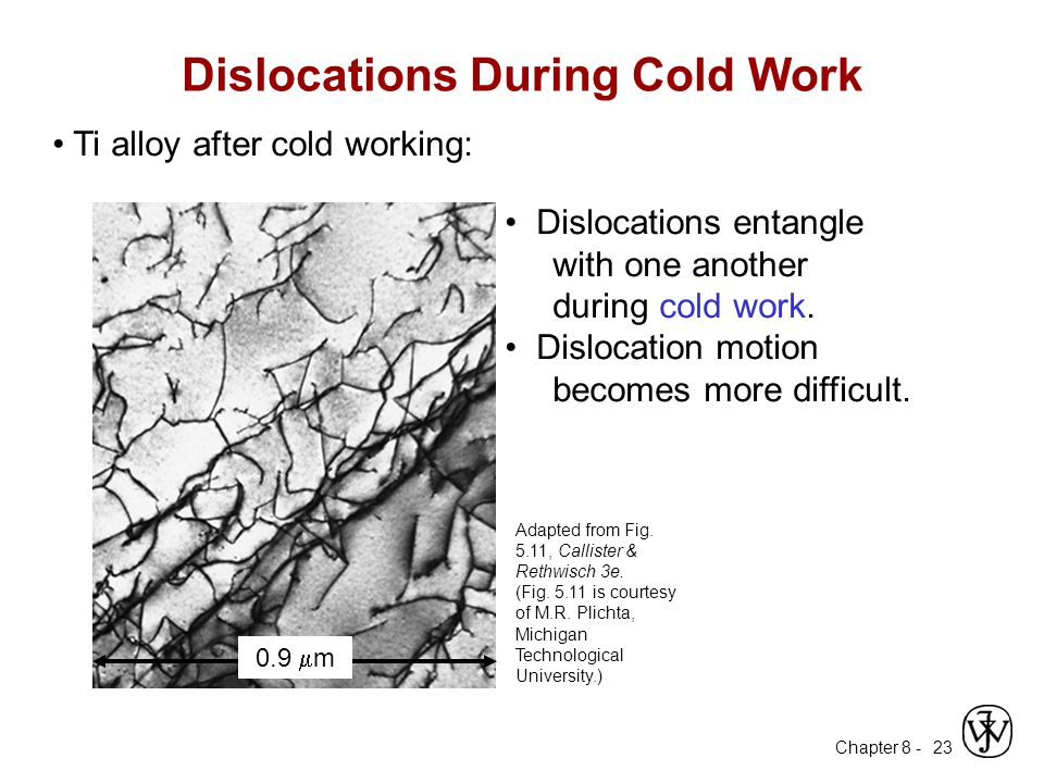 Dislocations During Cold Work