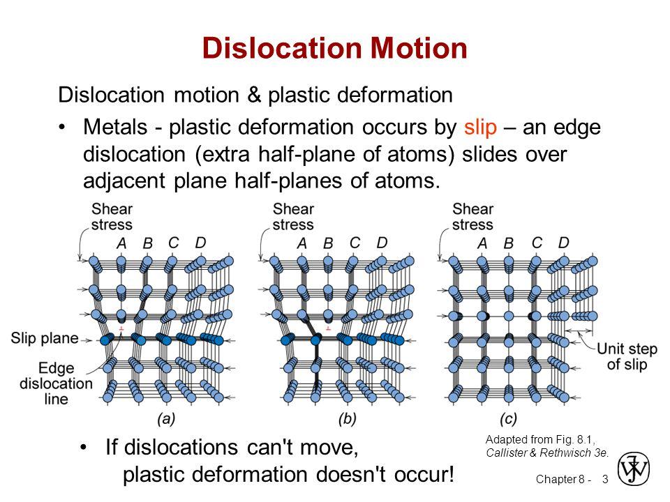 Dislocation Motion Dislocation motion & plastic deformation