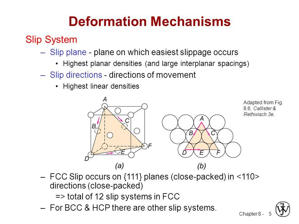 Deformation Mechanisms