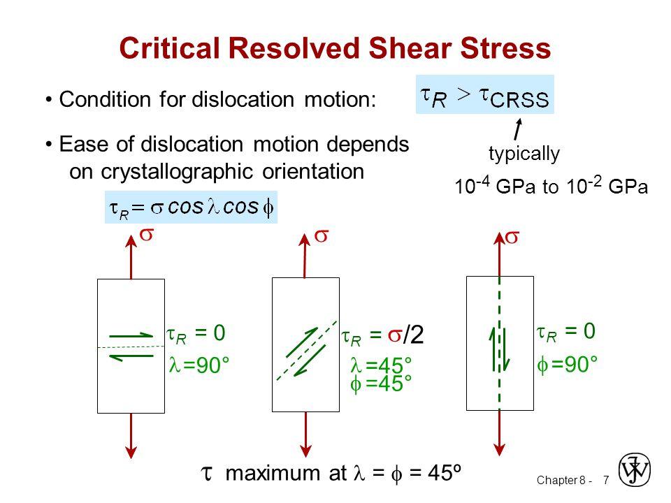 Critical Resolved Shear Stress