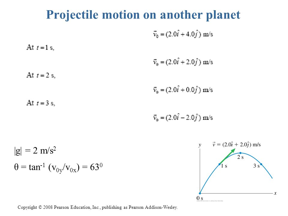 Projectile motion on another planet