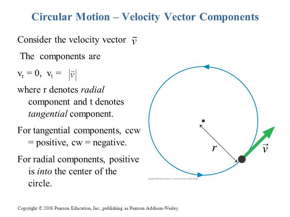 Circular Motion – Velocity Vector Components