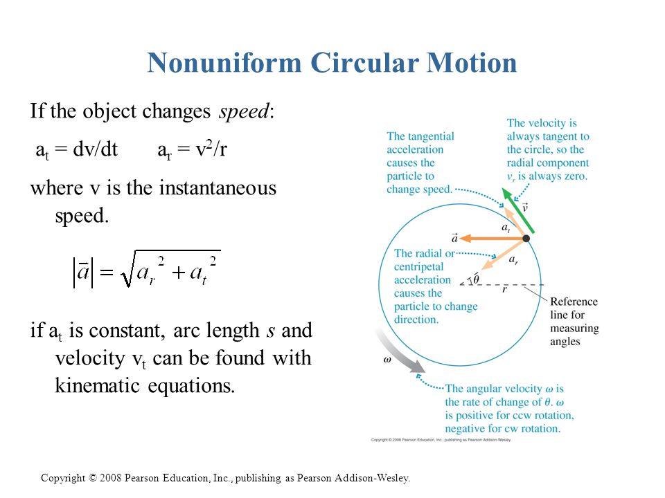 Nonuniform Circular Motion