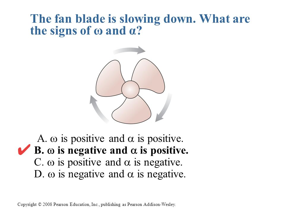 The fan blade is slowing down. What are the signs of ω and α