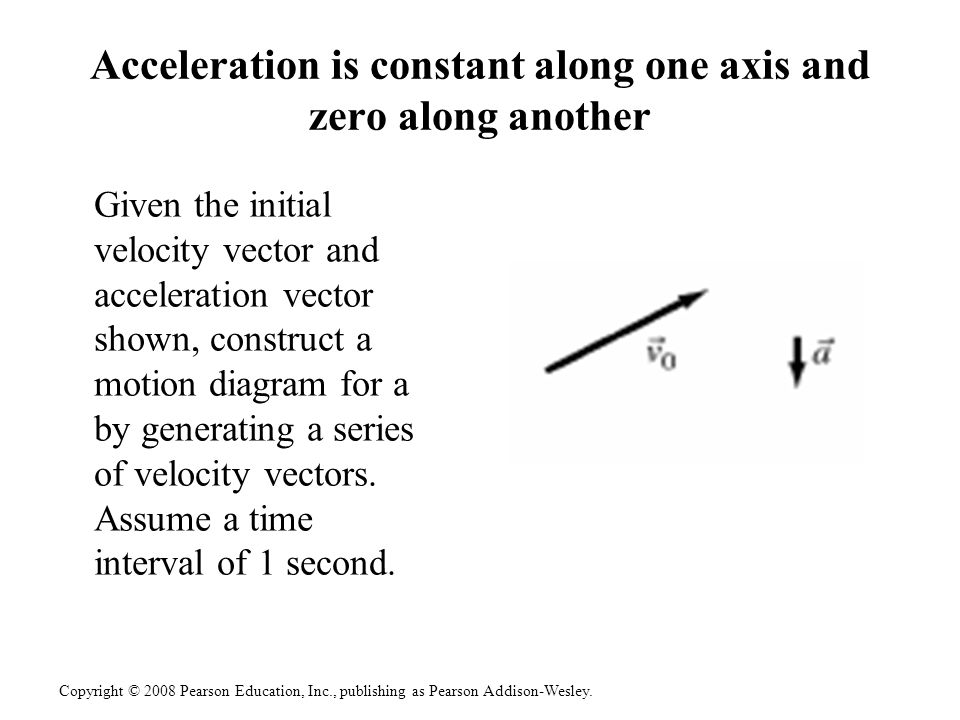 Acceleration is constant along one axis and zero along another