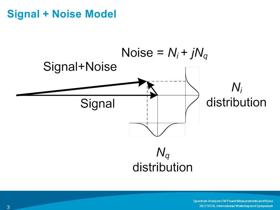 Signal + Noise Model