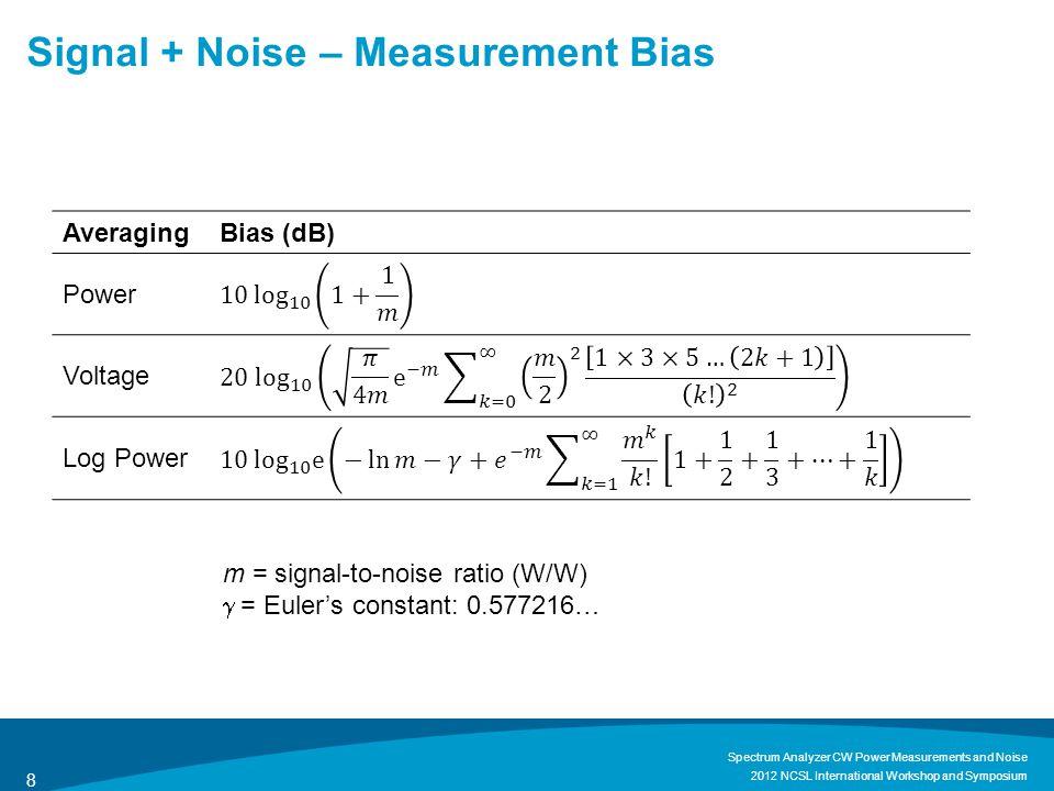Signal + Noise – Measurement Bias