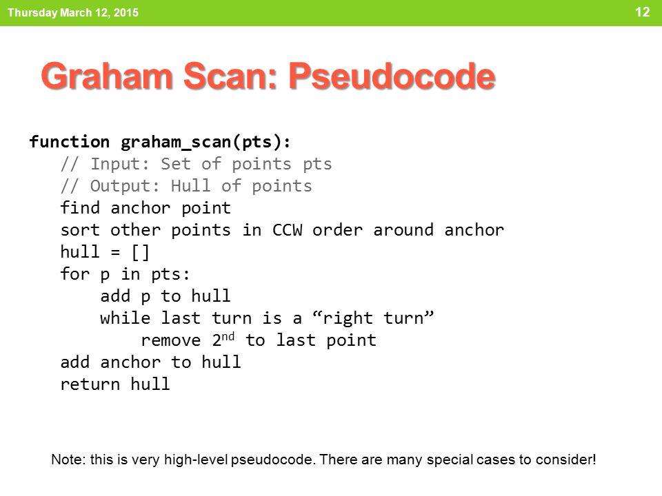 Graham Scan: Pseudocode
