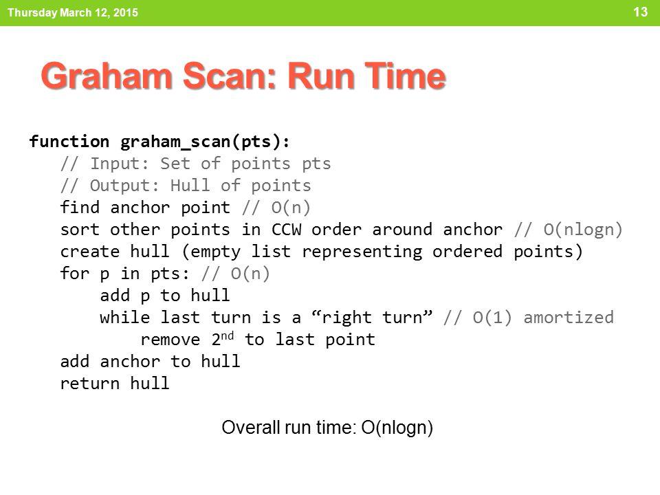 Overall run time: O(nlogn)