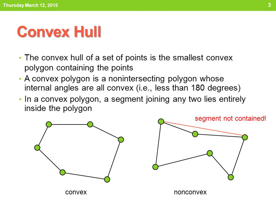 Thursday March 12, 2015 Convex Hull. The convex hull of a set of points is the smallest convex polygon containing the points.