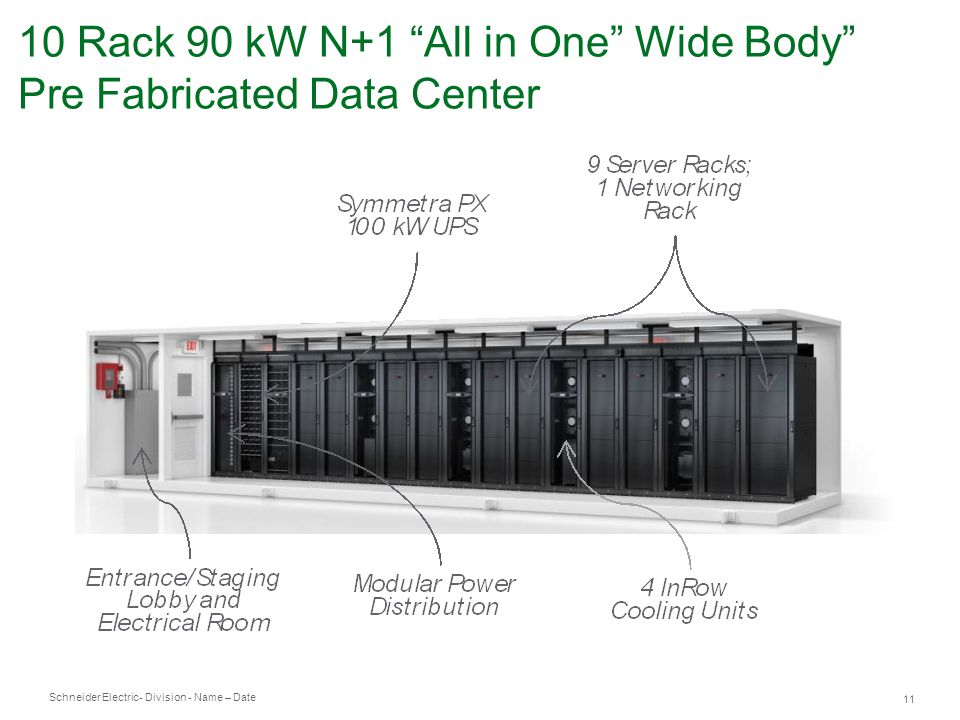 10 Rack 90 kW N+1 All in One Wide Body