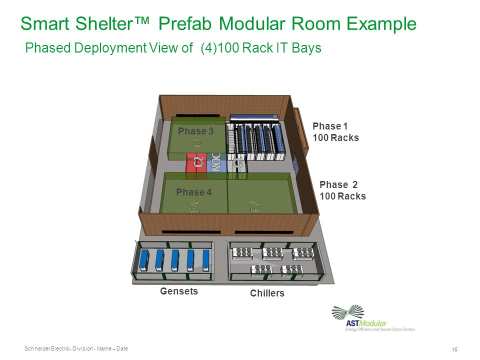 Smart Shelter™ Prefab Modular Room Example Phased Deployment View of (4)100 Rack IT Bays