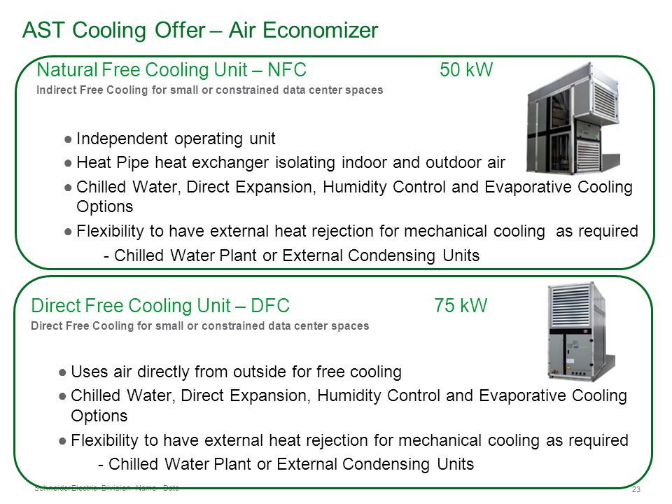 AST Cooling Offer – Air Economizer
