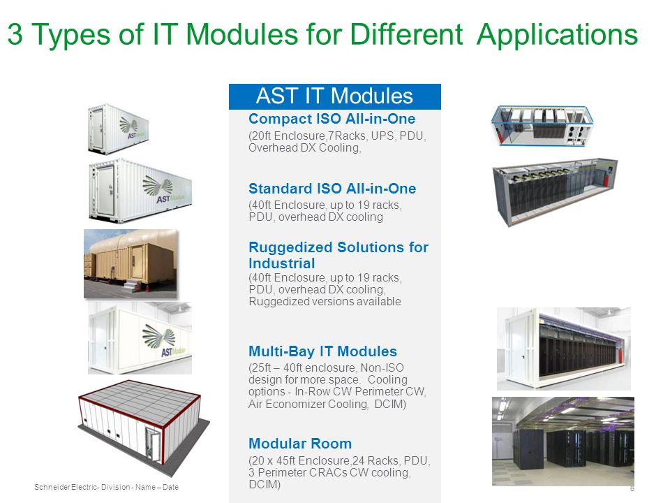 3 Types of IT Modules for Different Applications