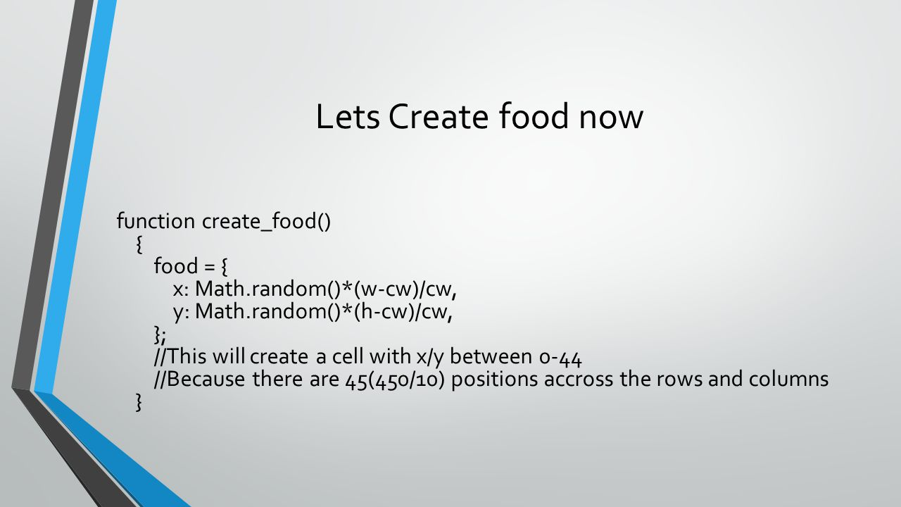 Lets Create food now