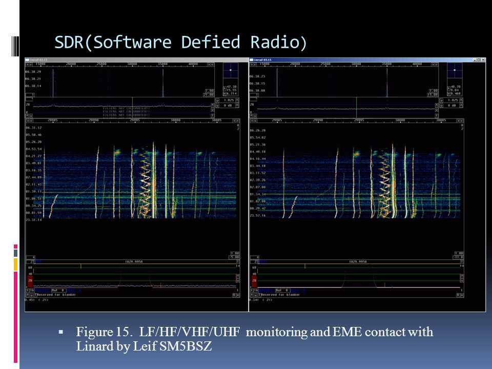 SDR(Software Defied Radio)