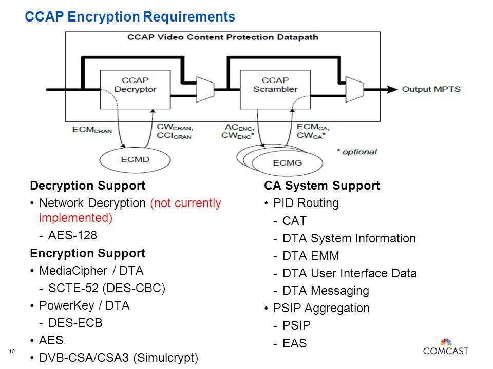 CCAP Encryption Requirements