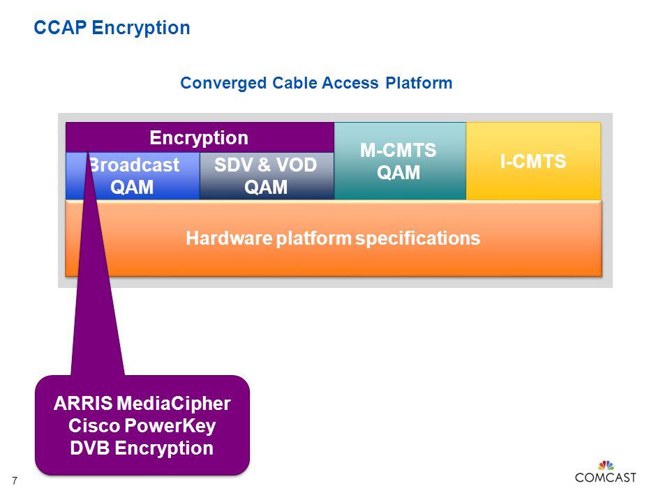 Hardware platform specifications
