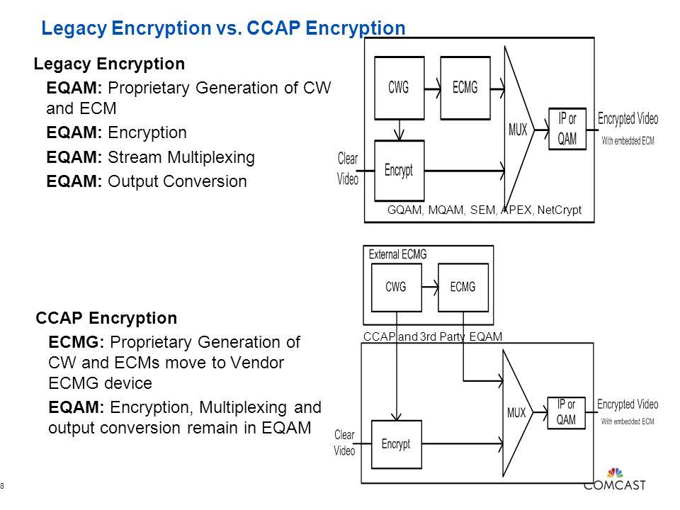 8 Legacy Encryption vs. CCAP Encryption Legacy Encryption