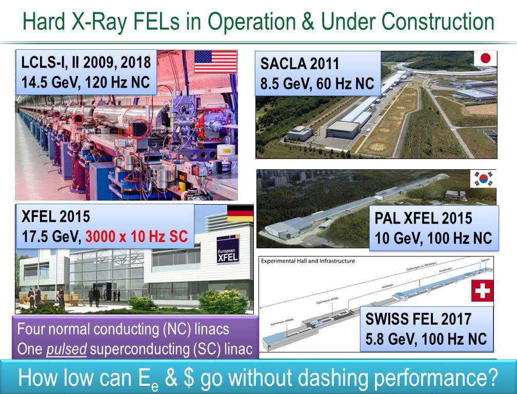 Hard X-Ray FELs in Operation & Under Construction
