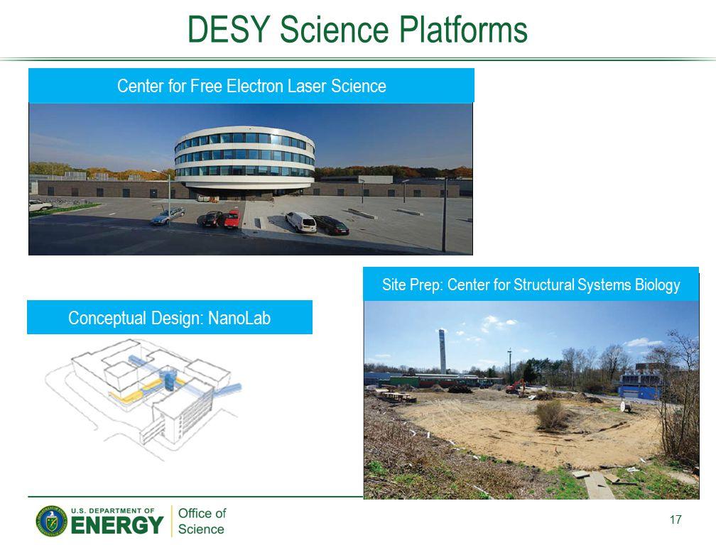 DESY Science Platforms