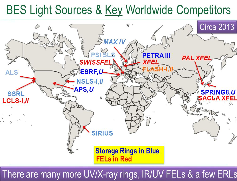 BES Light Sources & Key Worldwide Competitors
