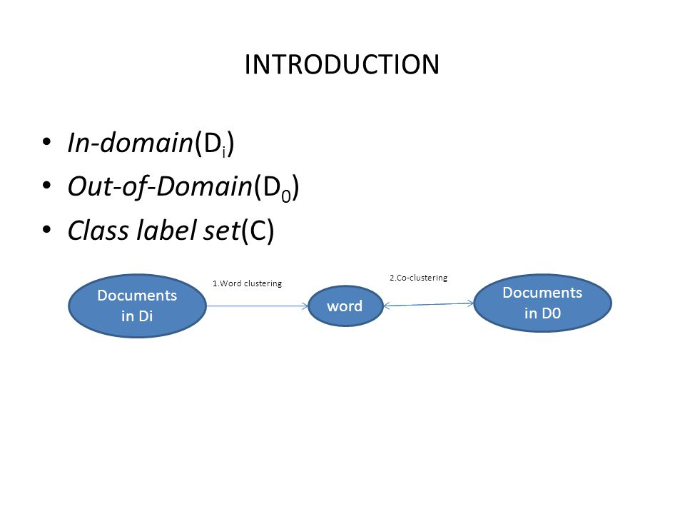 INTRODUCTION In-domain(Di) Out-of-Domain(D0) Class label set(C)