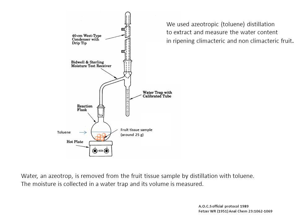 fr We used azeotropic (toluene) distillation