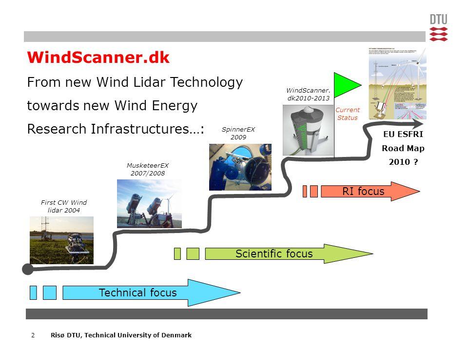WindScanner.dk From new Wind Lidar Technology towards new Wind Energy