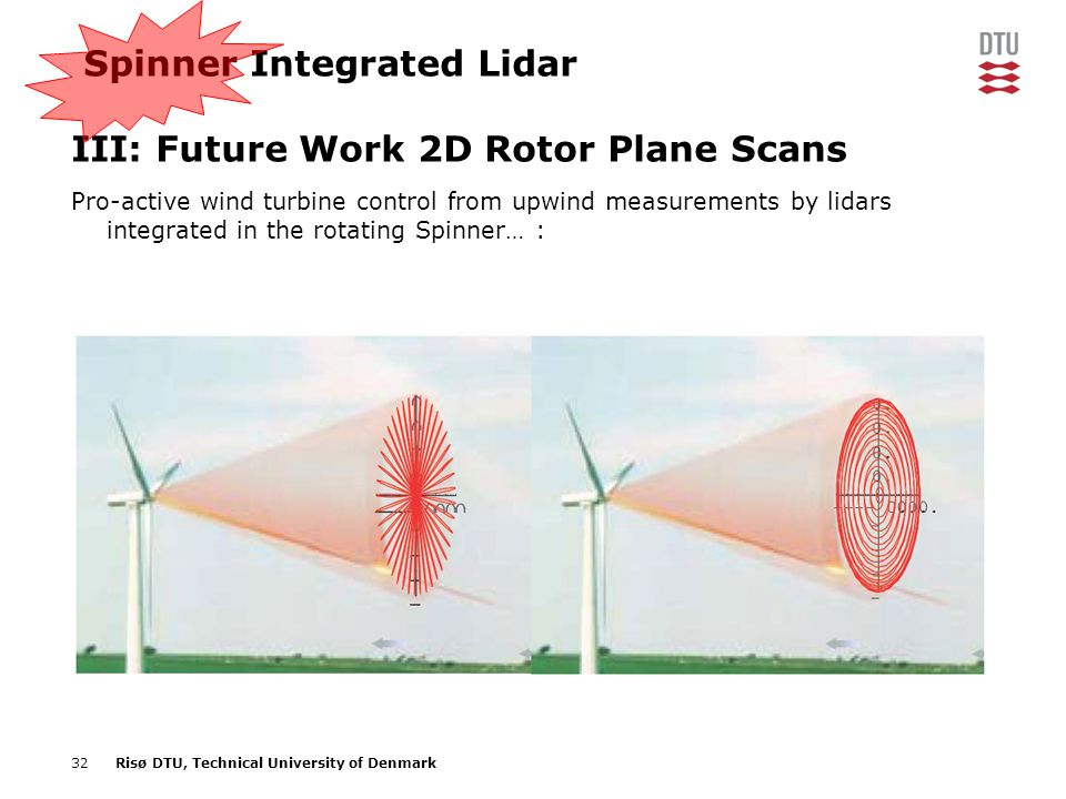 Spinner Integrated Lidar III: Future Work 2D Rotor Plane Scans