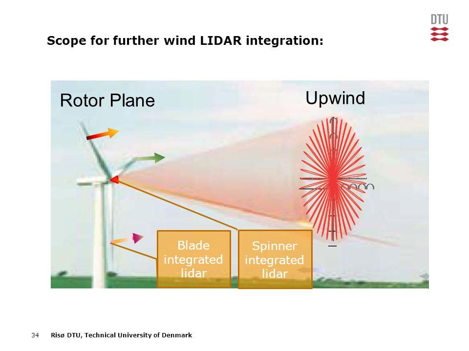 Scope for further wind LIDAR integration: