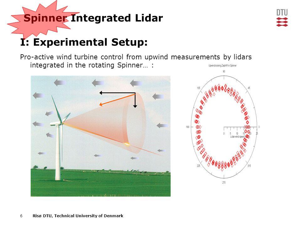 Spinner Integrated Lidar I: Experimental Setup:
