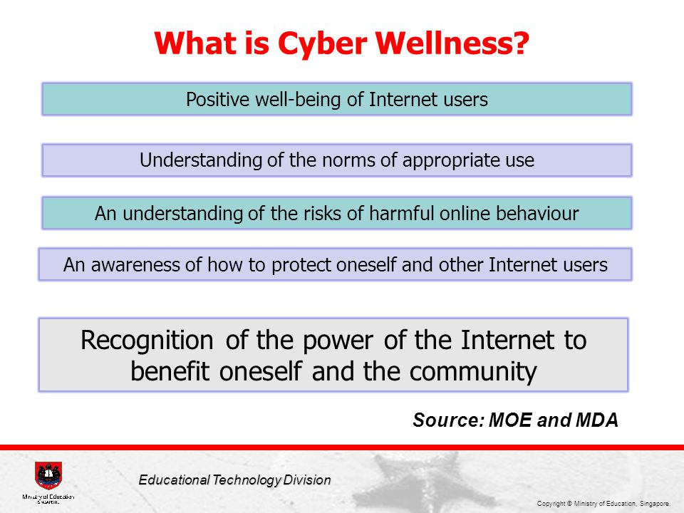 What is Cyber Wellness Positive well-being of Internet users. Understanding of the norms of appropriate use.