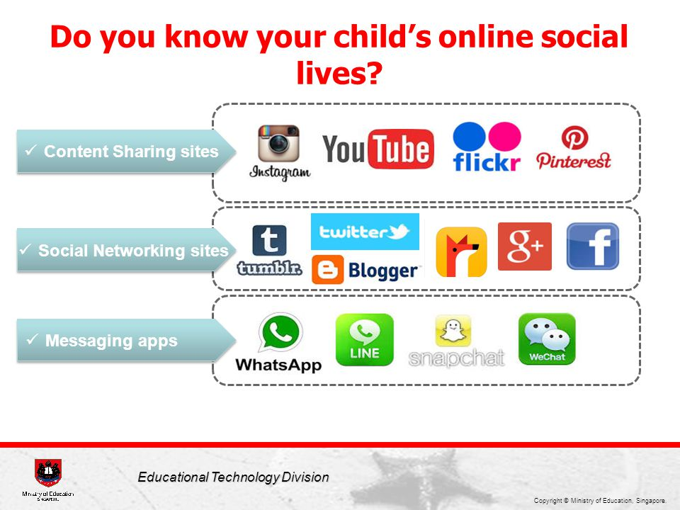 Do you know your child's online social lives