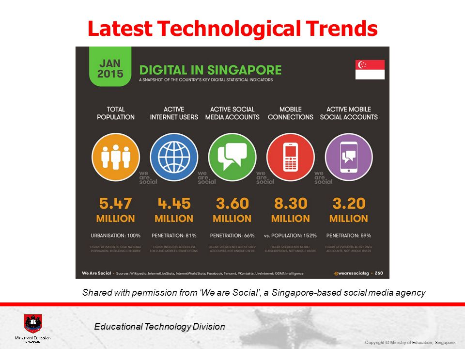 Social trends of singapore
